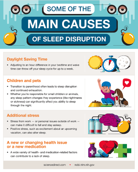 Causes of sleep disruption infographic